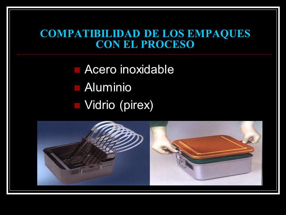 COMPATIBILIDAD DE LOS EMPAQUES CON EL PROCESO