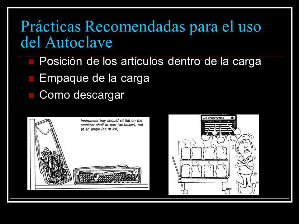 Prácticas Recomendadas para el uso del Autoclave