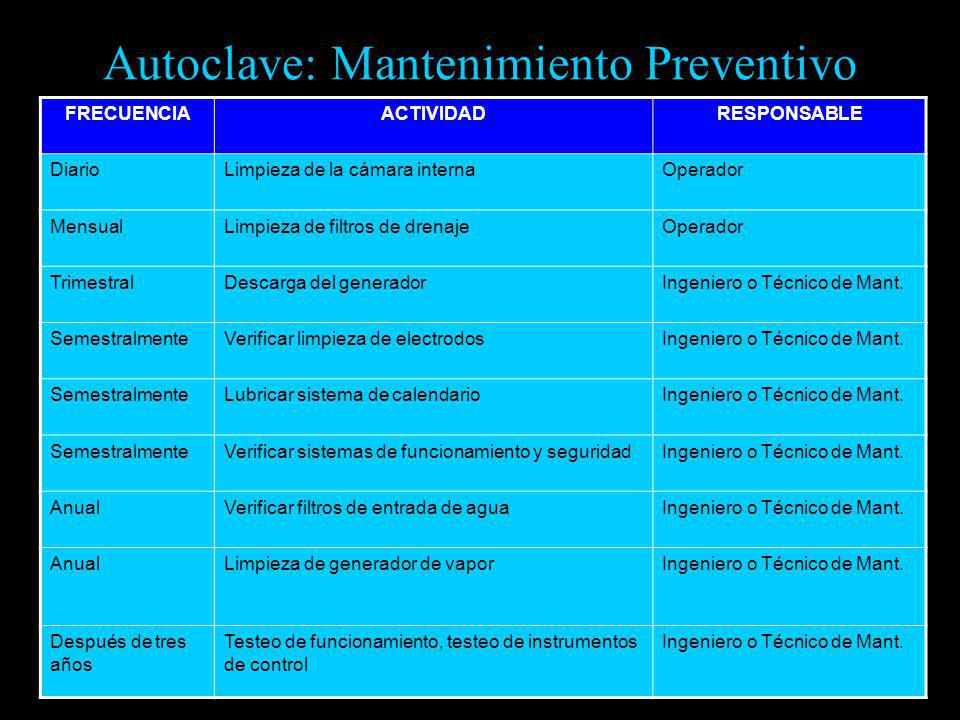Autoclave: Mantenimiento Preventivo