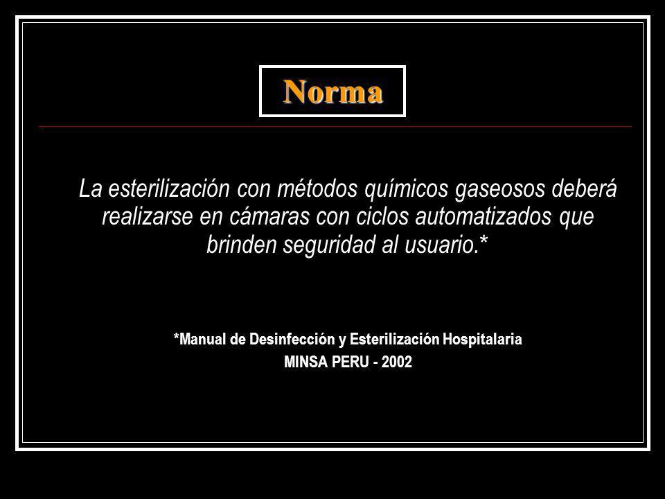 *Manual de Desinfección y Esterilización Hospitalaria