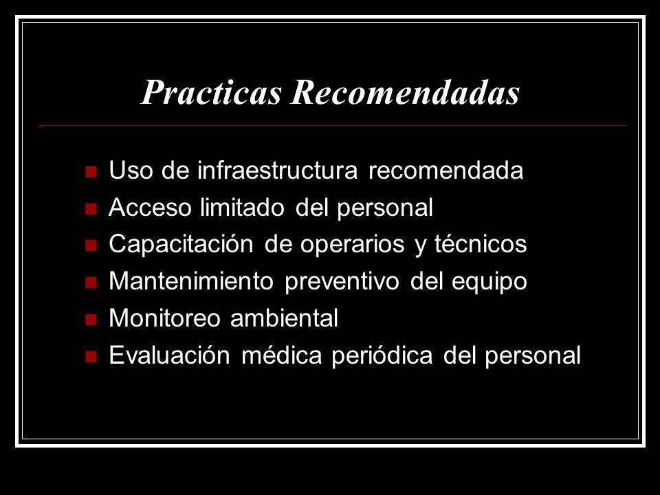 Practicas Recomendadas