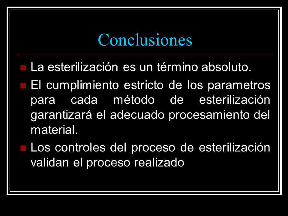 Conclusiones La esterilización es un término absoluto.