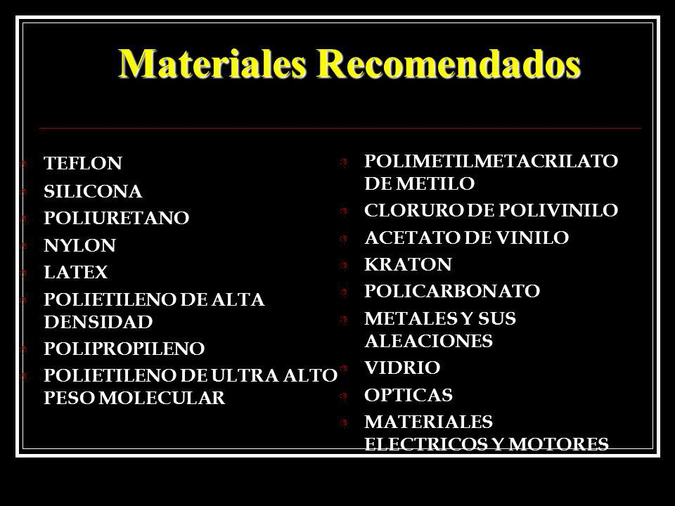 Materiales Recomendados