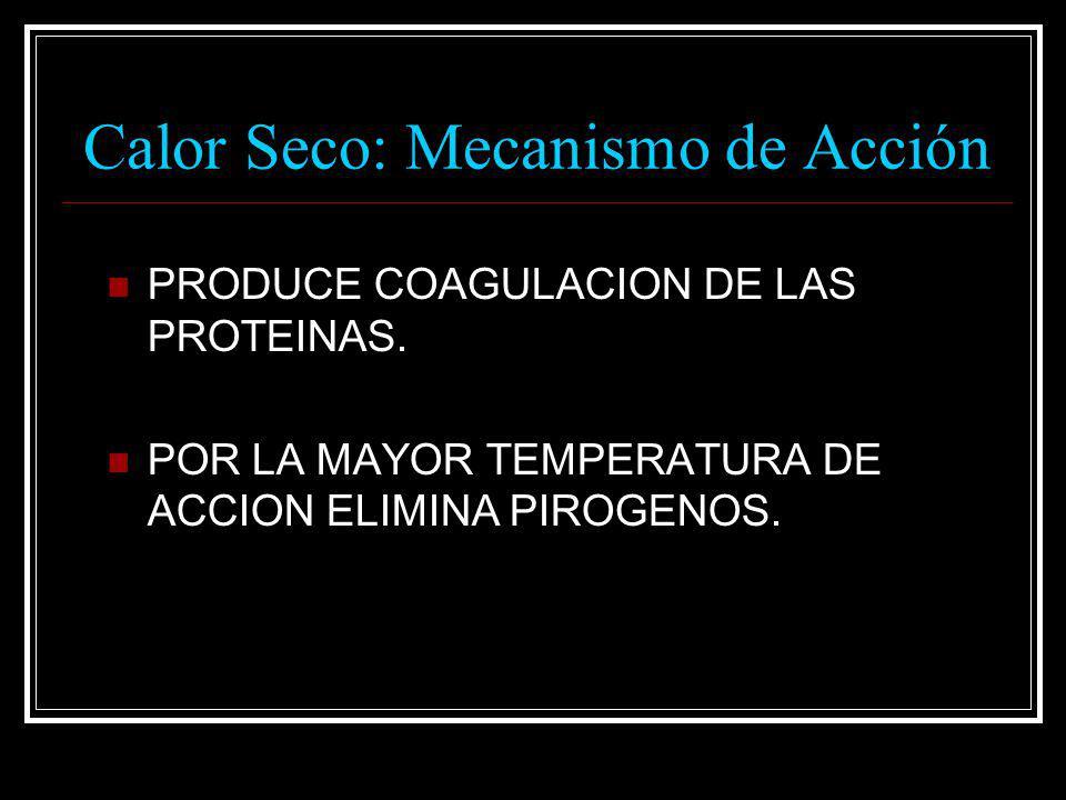 Calor Seco: Mecanismo de Acción