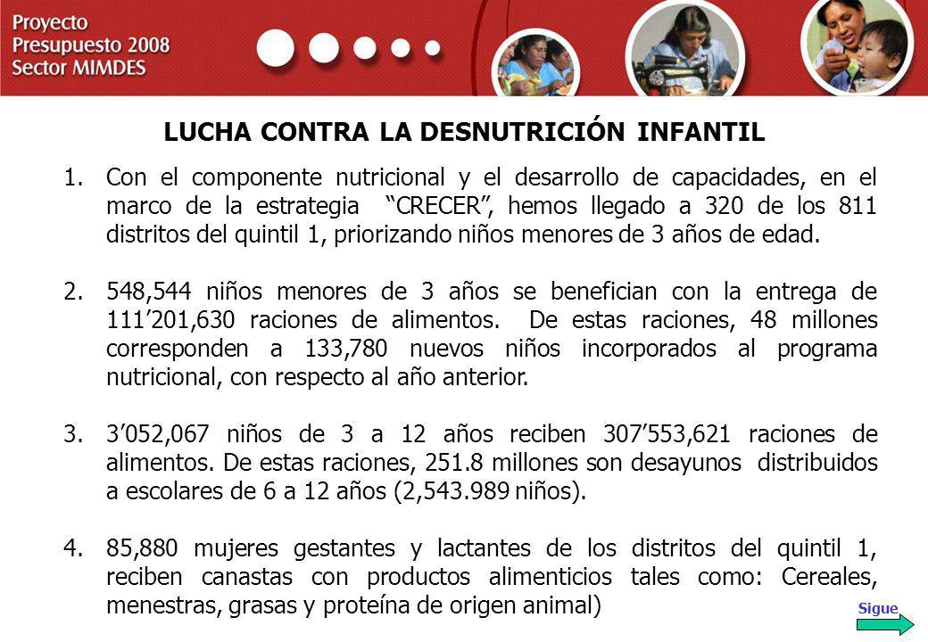LUCHA CONTRA LA DESNUTRICIÓN INFANTIL