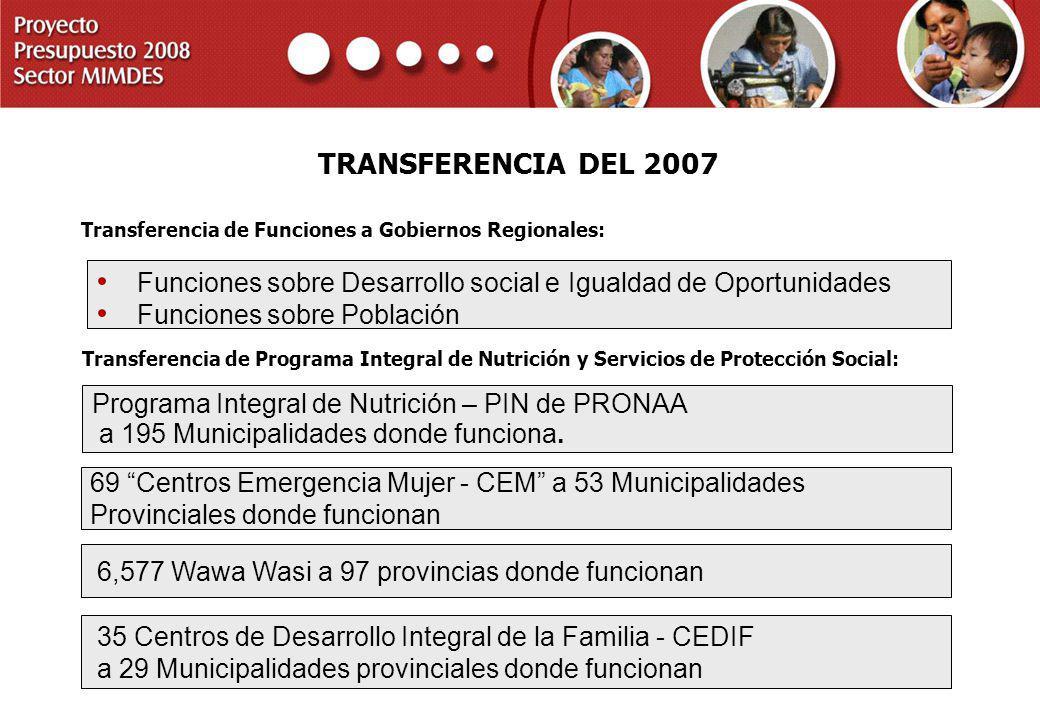 TRANSFERENCIA DEL 2007 Transferencia de Funciones a Gobiernos Regionales: Funciones sobre Desarrollo social e Igualdad de Oportunidades.