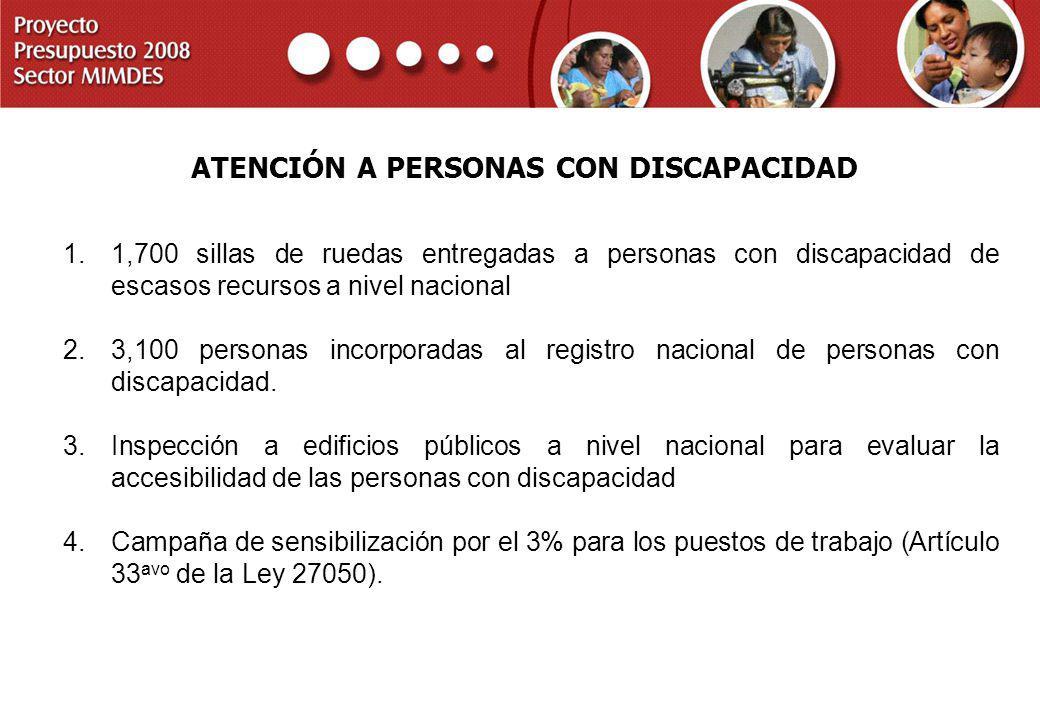 ATENCIÓN A PERSONAS CON DISCAPACIDAD