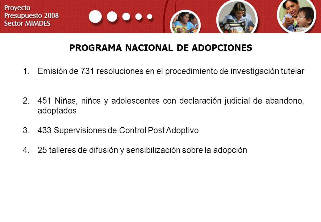 PROGRAMA NACIONAL DE ADOPCIONES