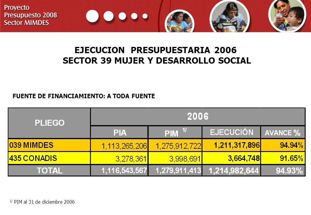 EJECUCION PRESUPUESTARIA 2006 SECTOR 39 MUJER Y DESARROLLO SOCIAL