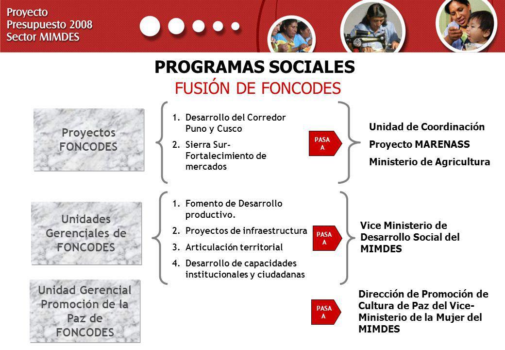 PROGRAMAS SOCIALES FUSIÓN DE FONCODES Proyectos FONCODES