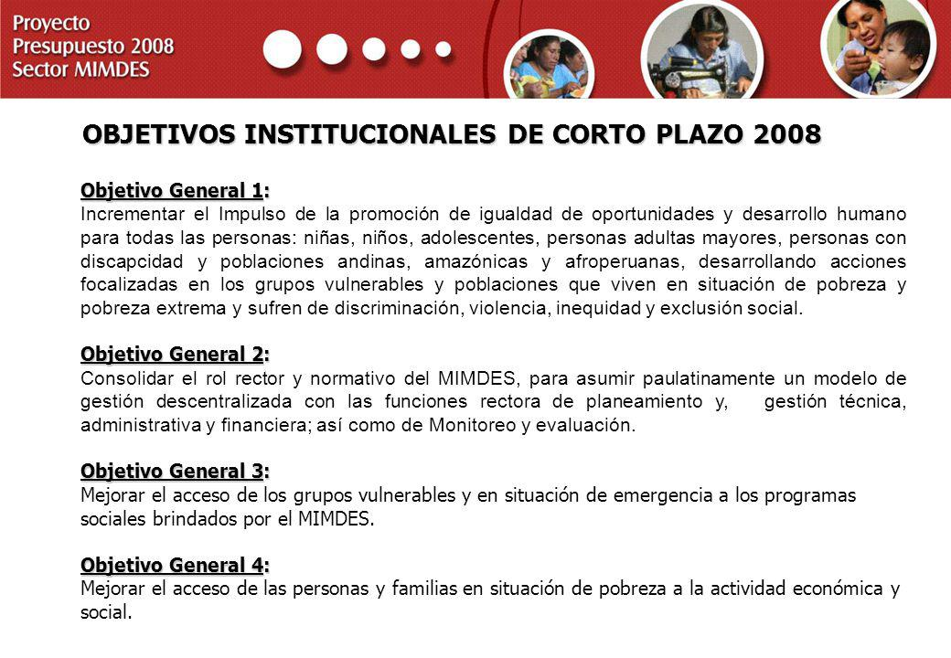 OBJETIVOS INSTITUCIONALES DE CORTO PLAZO 2008
