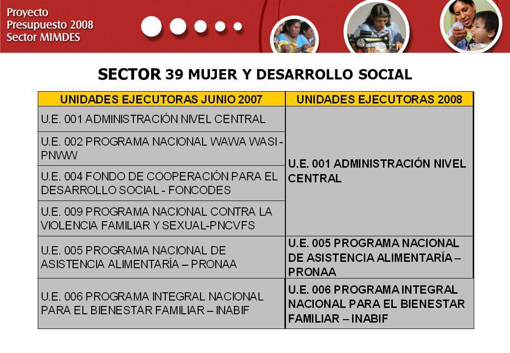 SECTOR 39 MUJER Y DESARROLLO SOCIAL