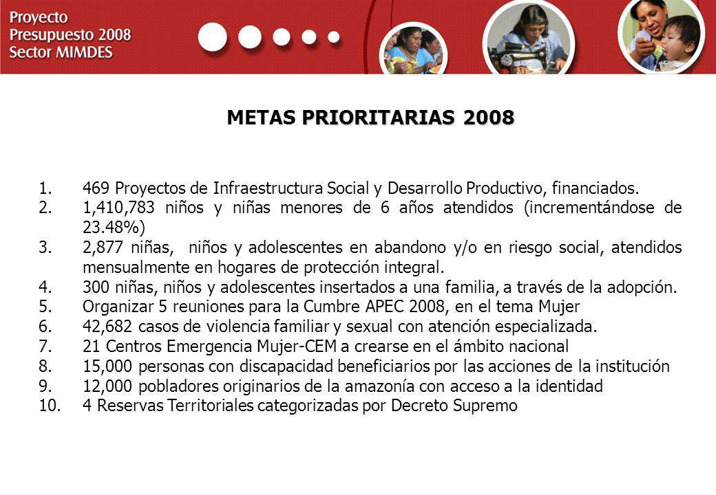 METAS PRIORITARIAS 2008 469 Proyectos de Infraestructura Social y Desarrollo Productivo, financiados.