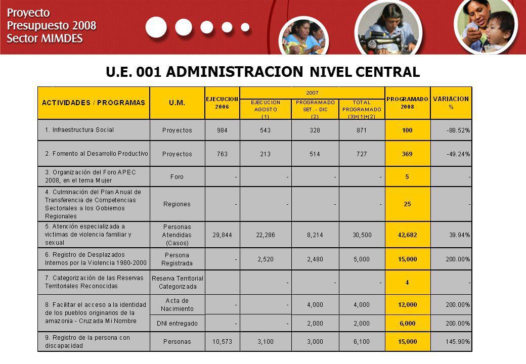 U.E. 001 ADMINISTRACION NIVEL CENTRAL