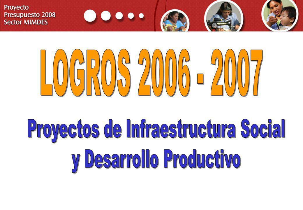 Proyectos de Infraestructura Social y Desarrollo Productivo