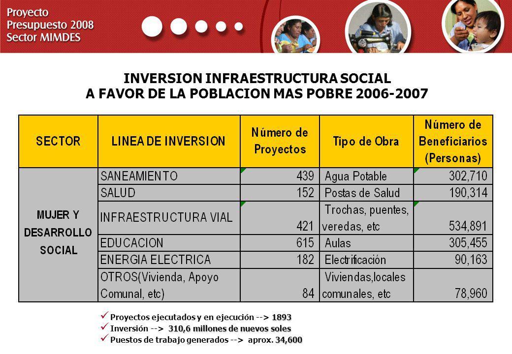 INVERSION INFRAESTRUCTURA SOCIAL A FAVOR DE LA POBLACION MAS POBRE 2006-2007