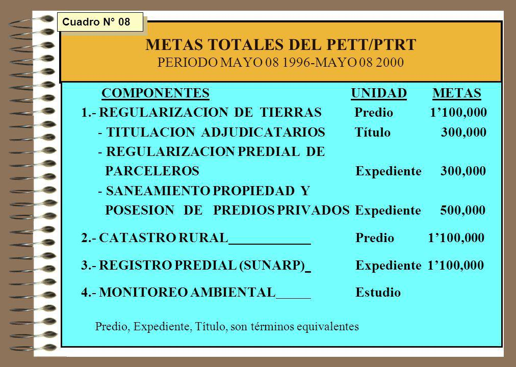 METAS TOTALES DEL PETT/PTRT PERIODO MAYO 08 1996-MAYO 08 2000