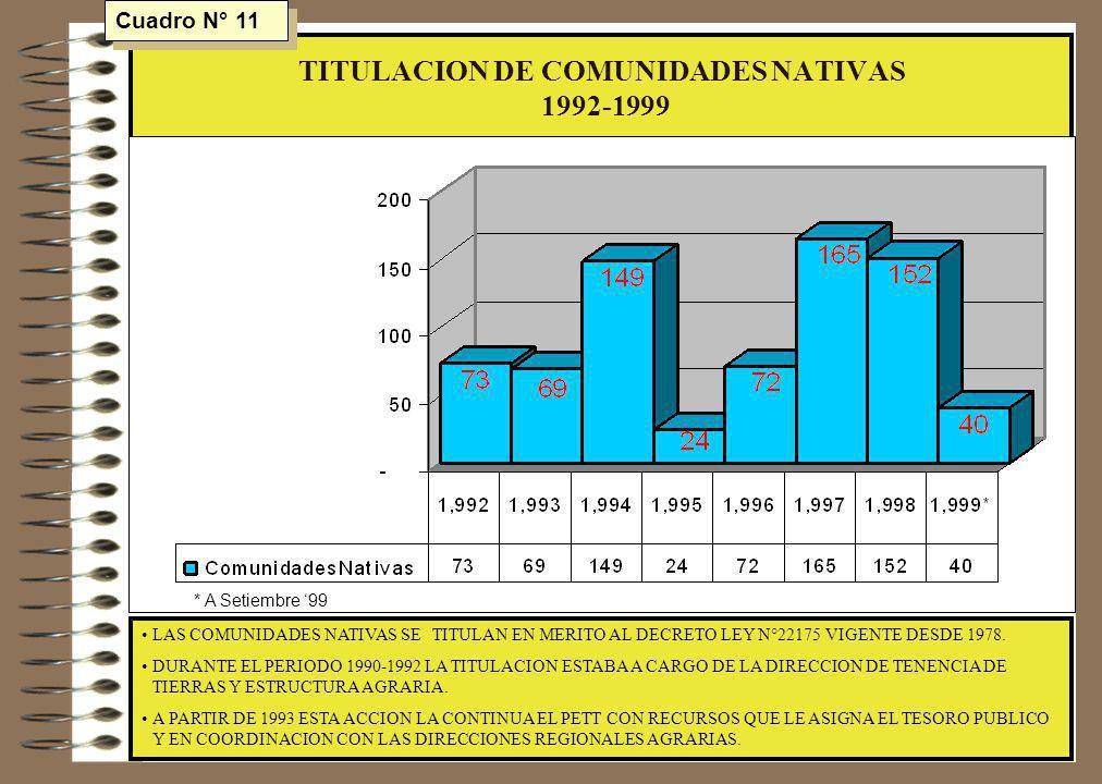 TITULACION DE COMUNIDADES NATIVAS 1992-1999