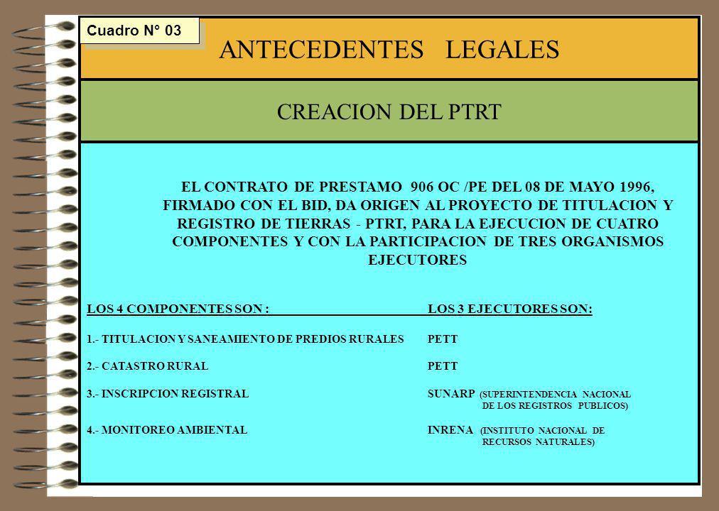 ANTECEDENTES LEGALES CREACION DEL PTRT Cuadro N° 03