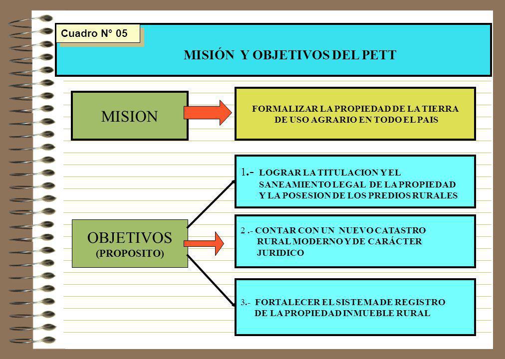 MISION OBJETIVOS MISIÓN Y OBJETIVOS DEL PETT