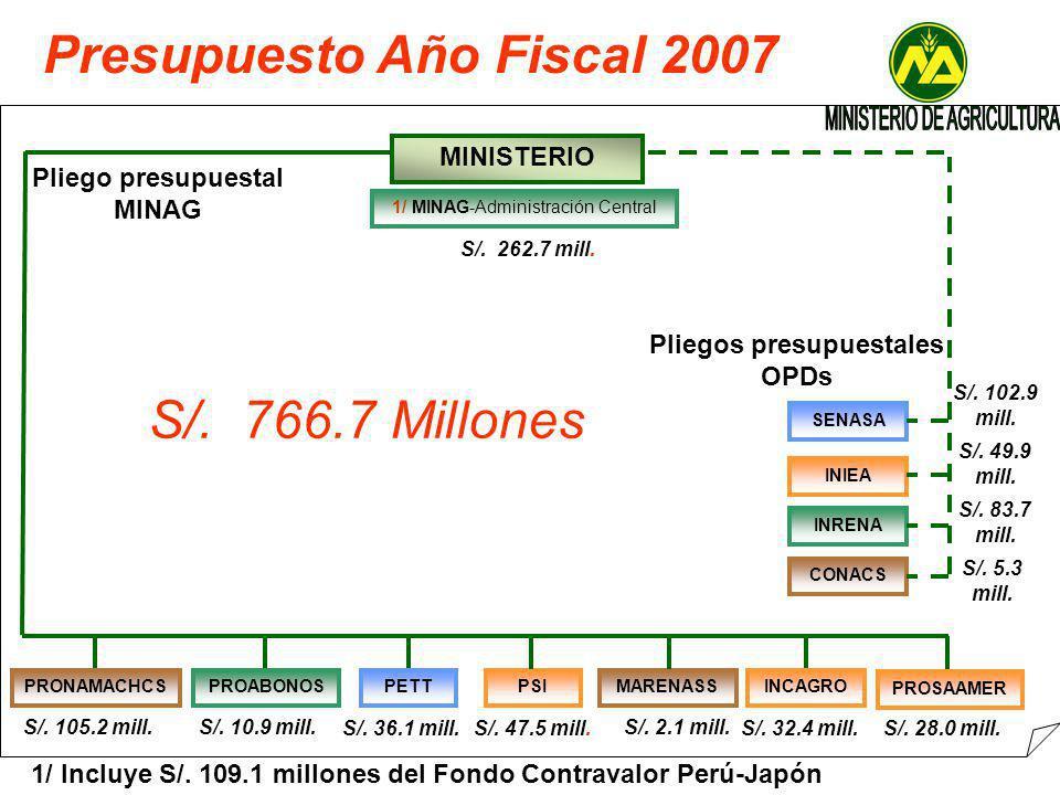 Presupuesto Año Fiscal 2007 Pliegos presupuestales