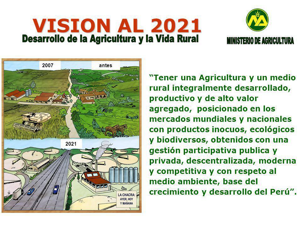 VISION AL 2021 Desarrollo de la Agricultura y la Vida Rural