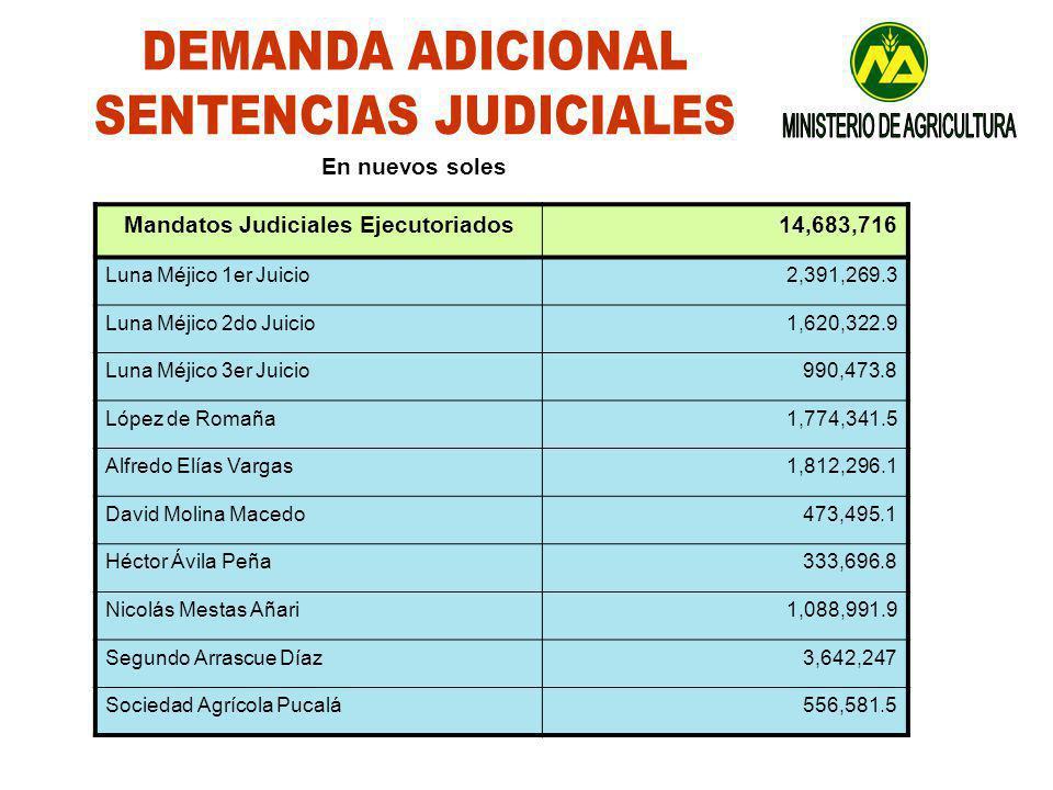 Mandatos Judiciales Ejecutoriados