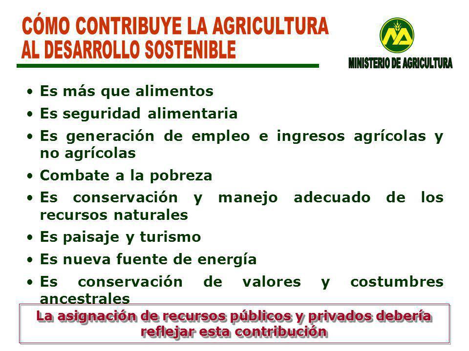 CÓMO CONTRIBUYE LA AGRICULTURA AL DESARROLLO SOSTENIBLE