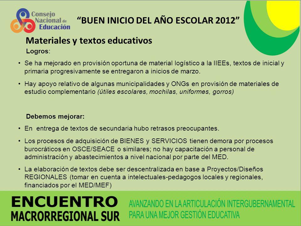 BUEN INICIO DEL AÑO ESCOLAR 2012