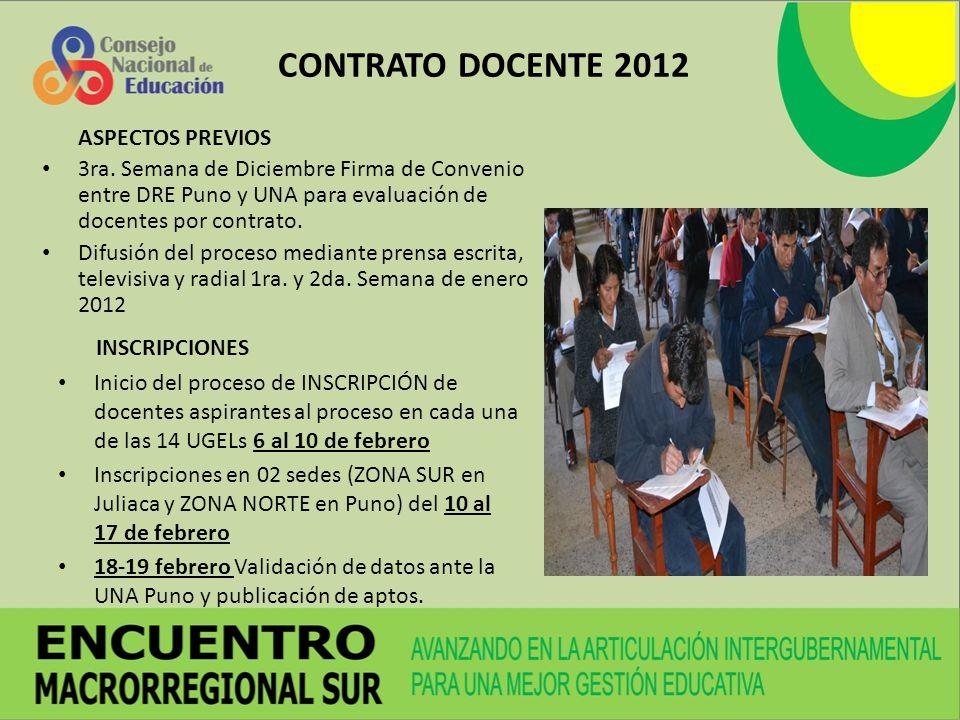 CONTRATO DOCENTE 2012 ASPECTOS PREVIOS