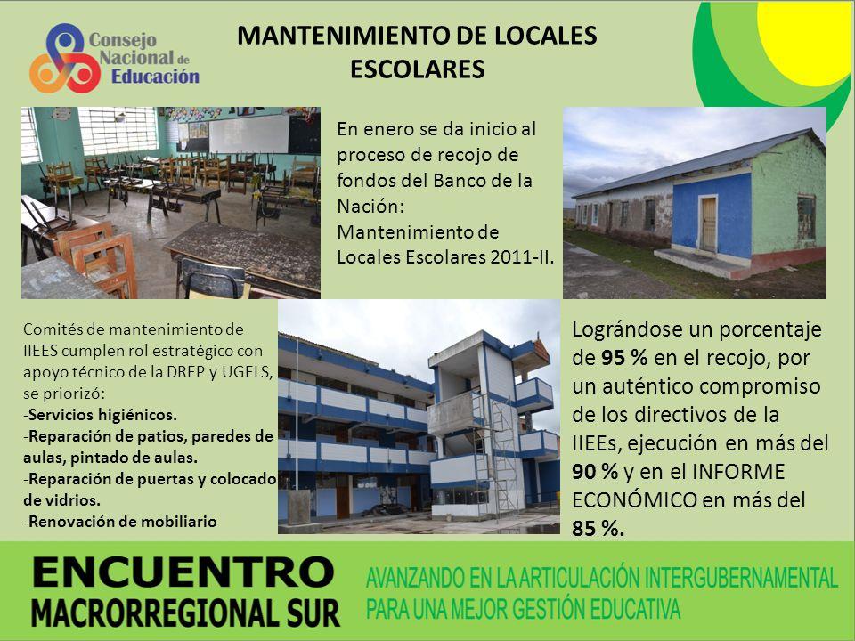 MANTENIMIENTO DE LOCALES