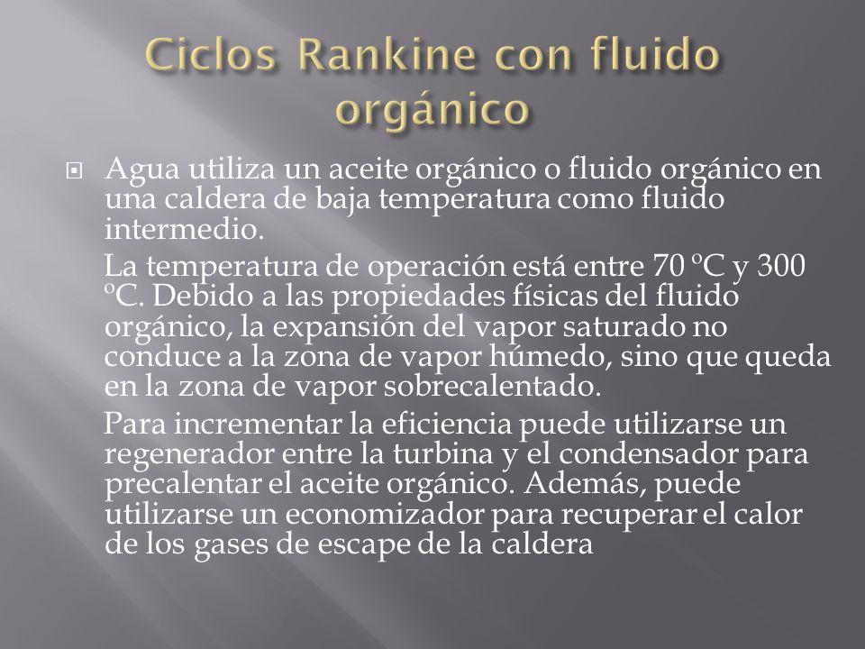 Ciclos Rankine con fluido orgánico