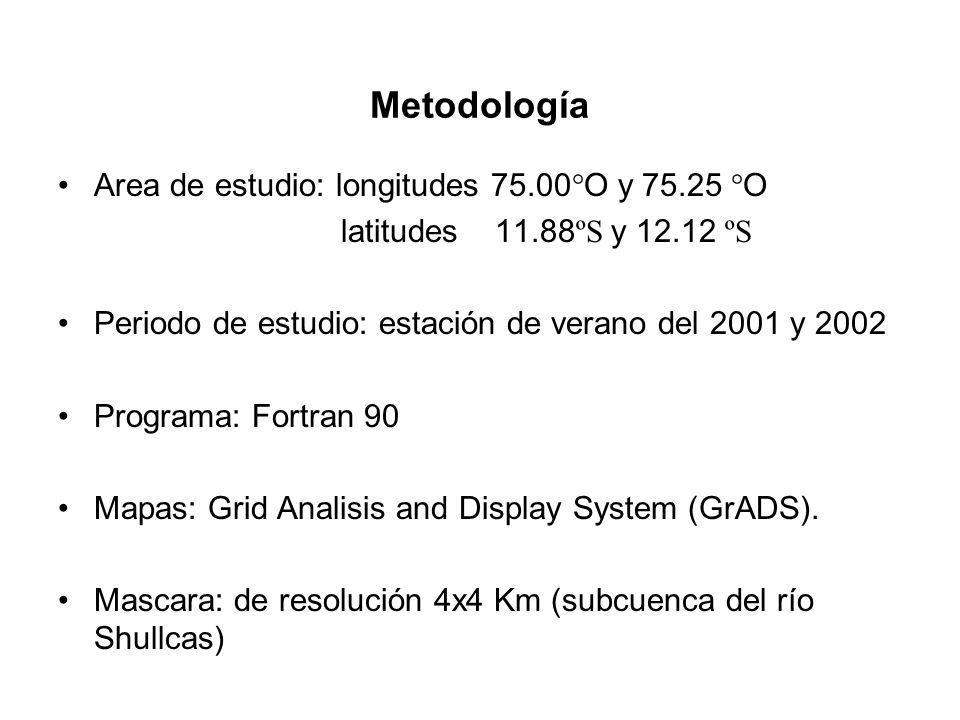 Metodología Area de estudio: longitudes 75.00O y 75.25 O