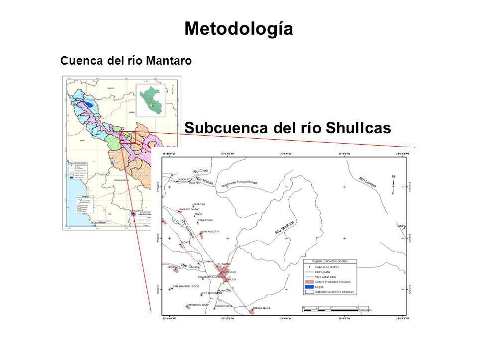 Metodología Cuenca del río Mantaro Subcuenca del río Shullcas