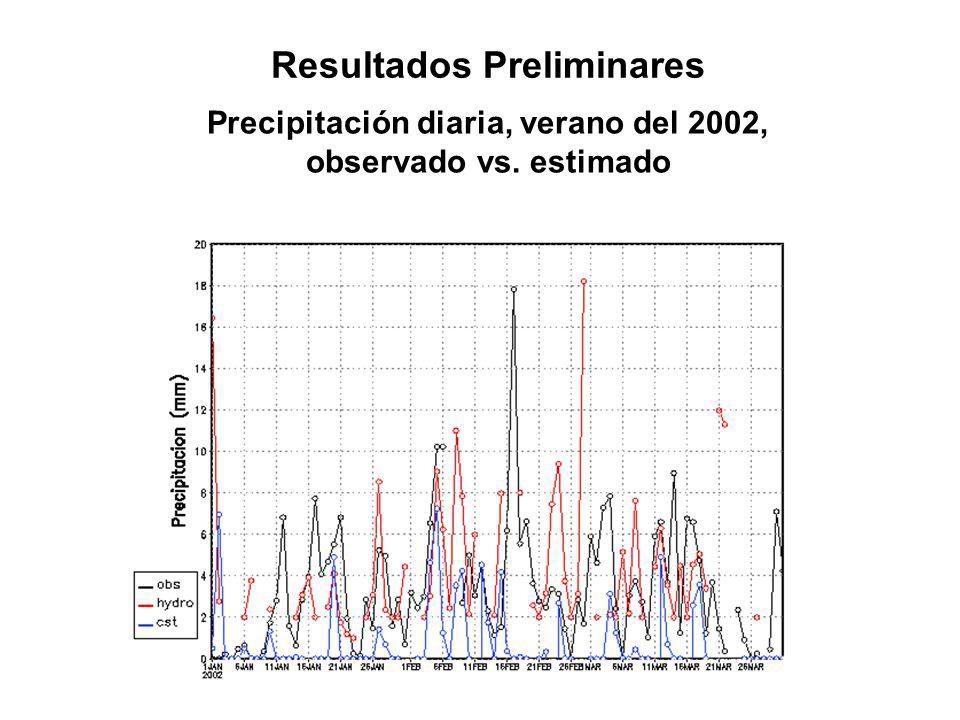 Resultados Preliminares Precipitación diaria, verano del 2002,