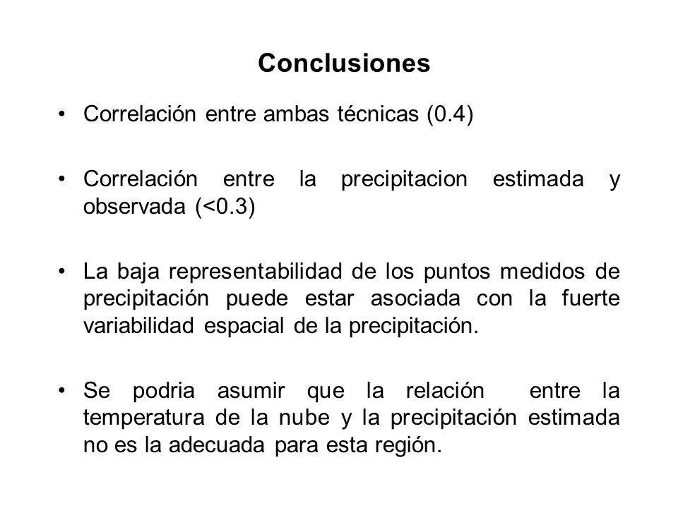 Conclusiones Correlación entre ambas técnicas (0.4)