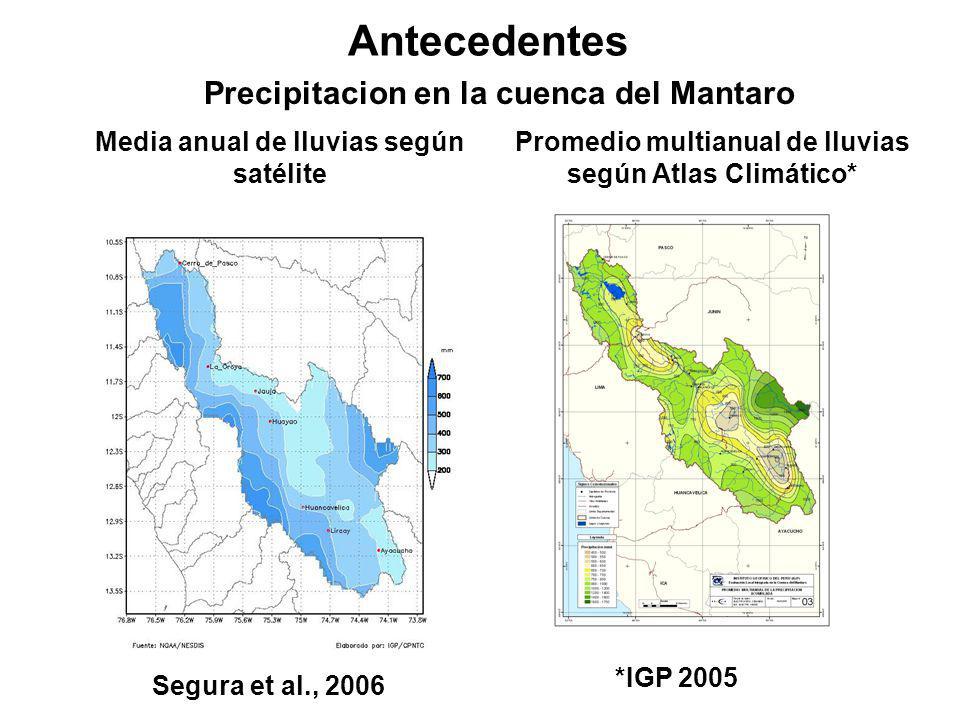 Antecedentes Precipitacion en la cuenca del Mantaro