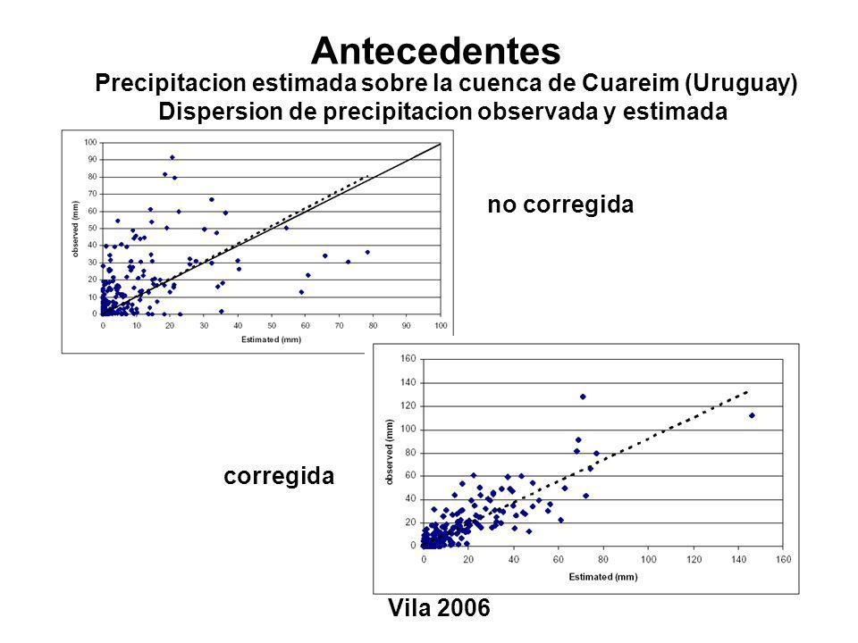 Antecedentes Precipitacion estimada sobre la cuenca de Cuareim (Uruguay) Dispersion de precipitacion observada y estimada.