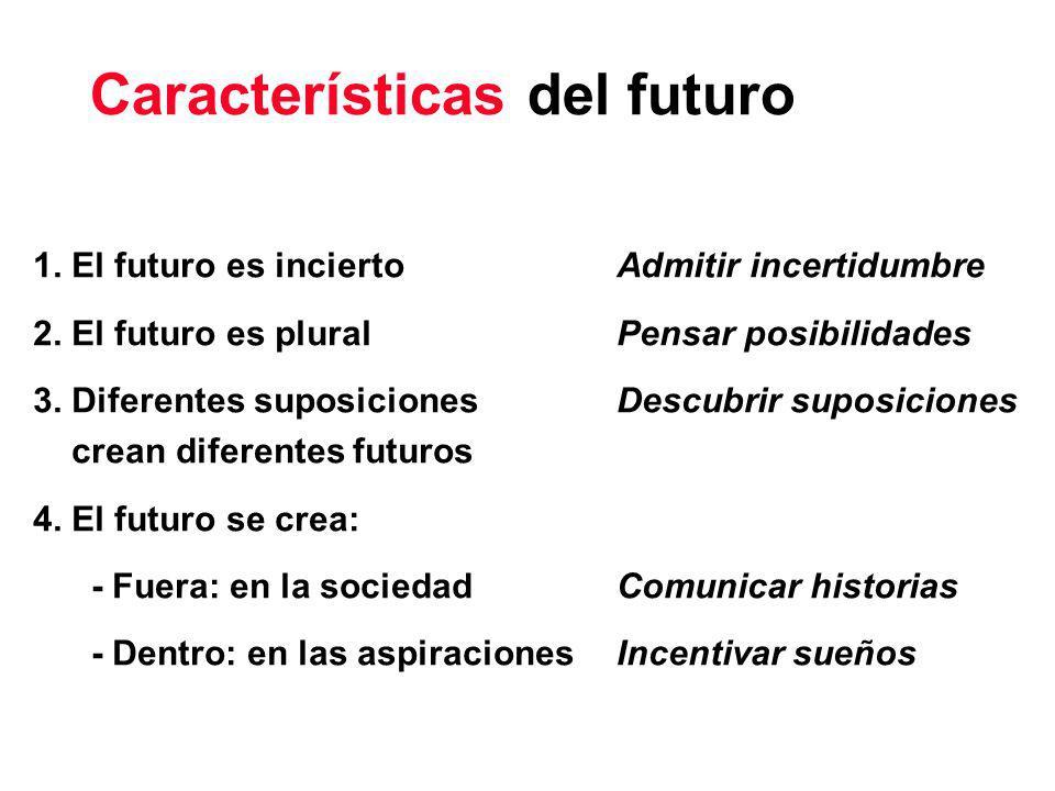 Características del futuro