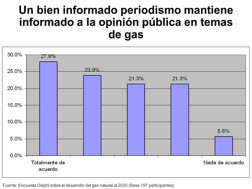 Un bien informado periodismo mantiene informado a la opinión pública en temas de gas