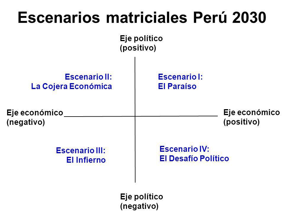 Escenarios matriciales Perú 2030