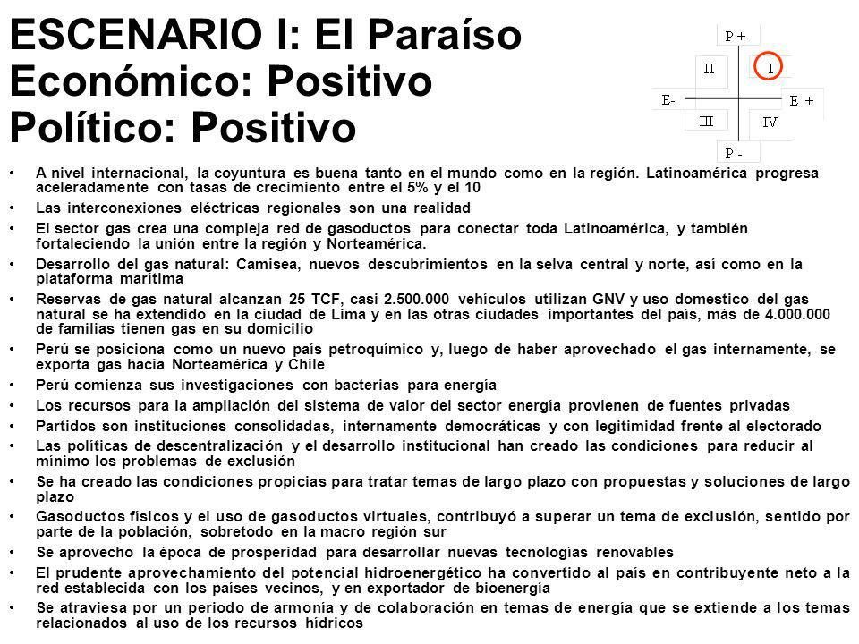 ESCENARIO I: El Paraíso Económico: Positivo Político: Positivo