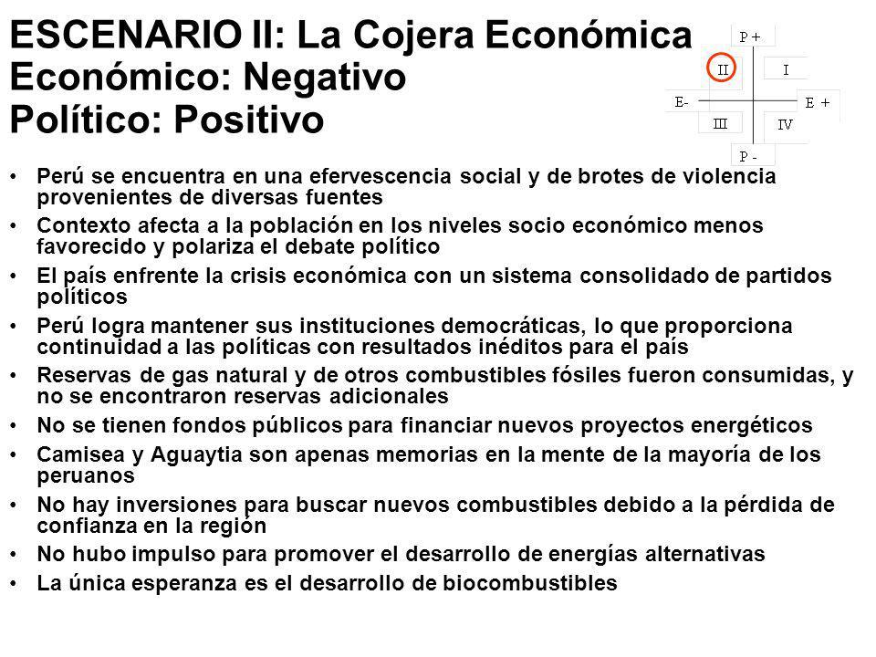 ESCENARIO II: La Cojera Económica Económico: Negativo Político: Positivo
