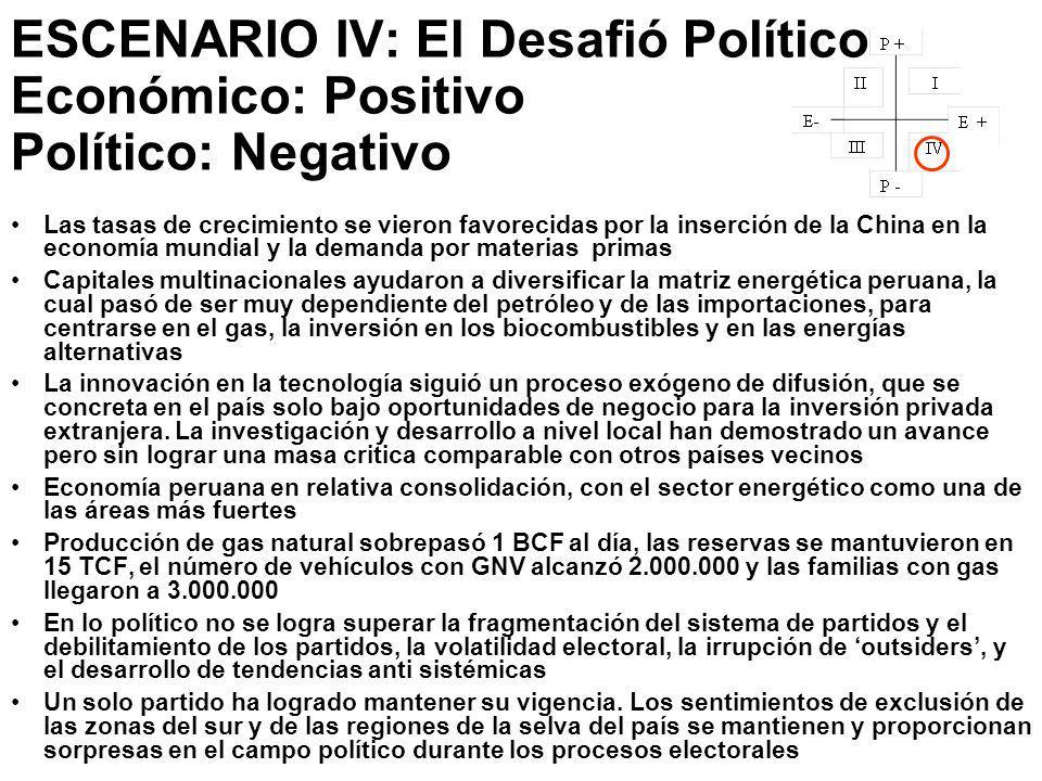 ESCENARIO IV: El Desafió Político Económico: Positivo Político: Negativo