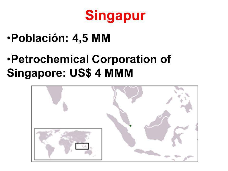 Singapur Población: 4,5 MM