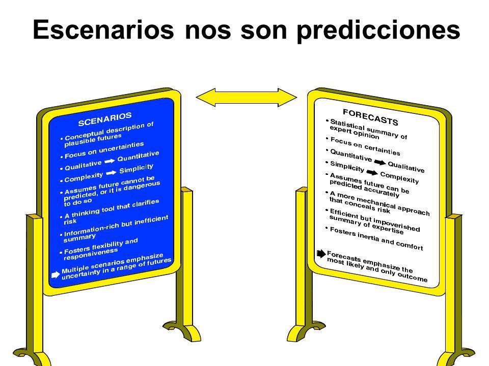 Escenarios nos son predicciones