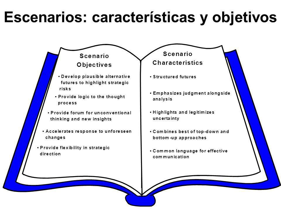 Escenarios: características y objetivos
