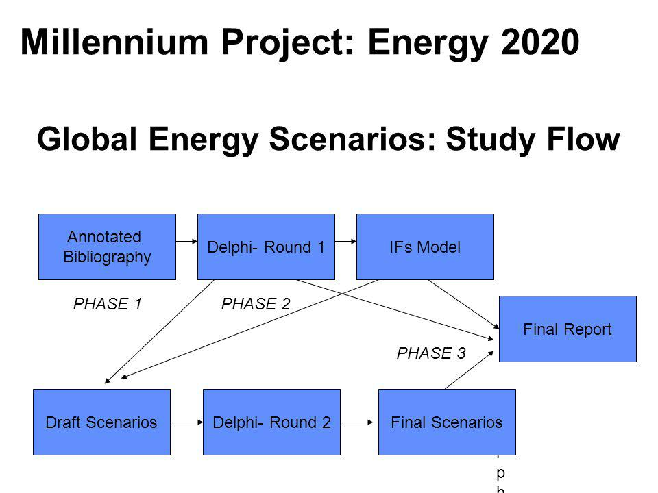 Global Energy Scenarios: Study Flow