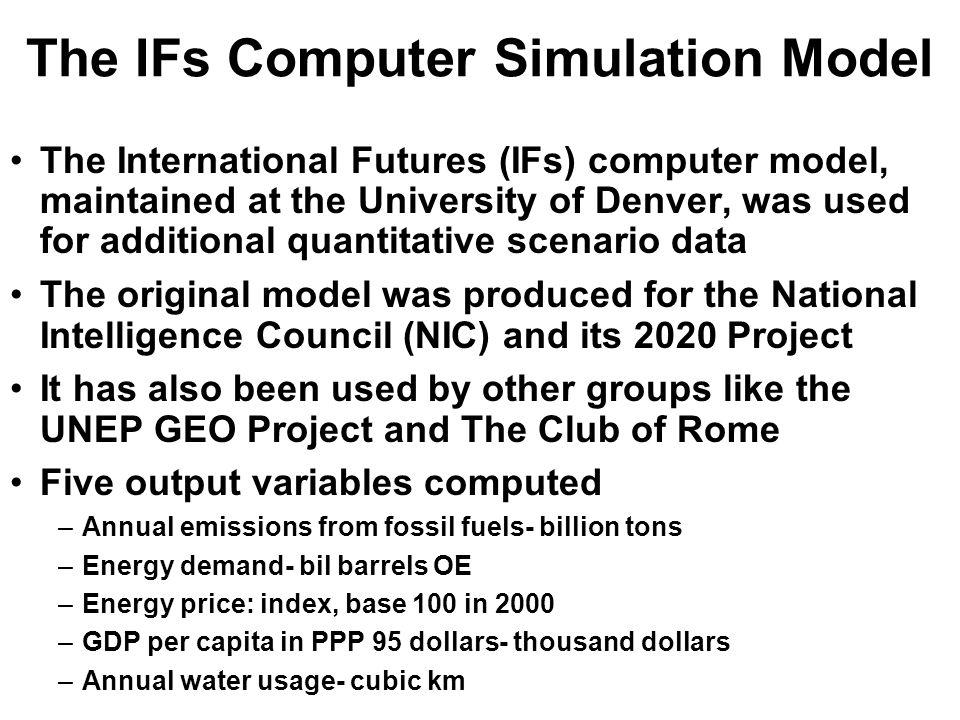 The IFs Computer Simulation Model