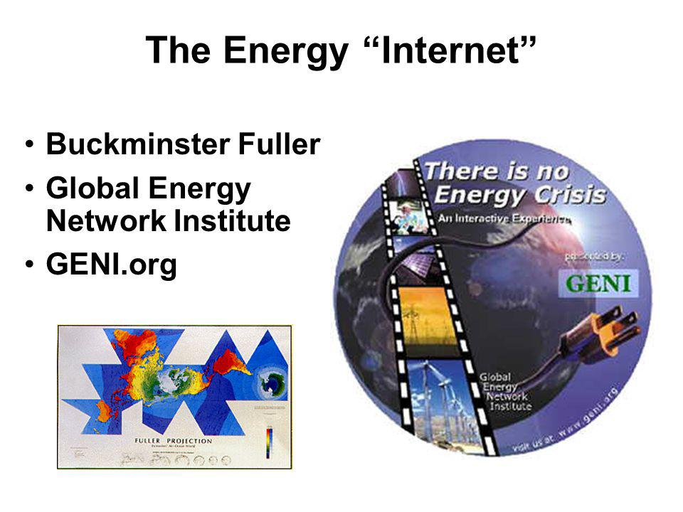 The Energy Internet Buckminster Fuller